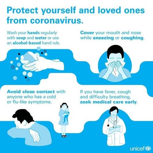 Основные меры предосторожности