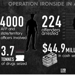 Тяжелый удар по организованной преступности